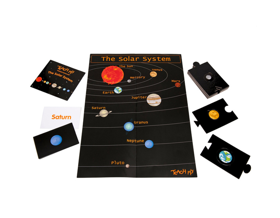 teaching the solar system - photo #27